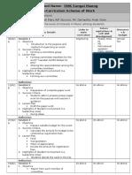 Scheme of Work Kelab Siaraya 2016