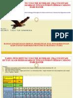 Tabel Penghitung Volume Kubikasi (m3) Vegetasi Hutan Alam Berdasarkan Tinggi Pohon Bebas Cabang Dari Banir