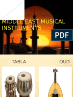 Middle east.pptx