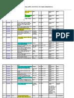 CIoT output SA2  15-04-2016.doc