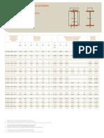 Arcelor MIttal - Perfiles W.pdf