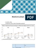Marihuana y Cocaína