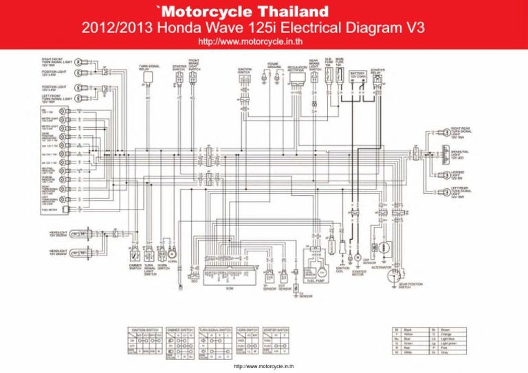 Honda Wave 125i Electrical Diagram V3Scribd
