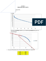 PDD Pressure draw down Step WELLTEST