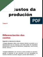 Os Custos da Produción