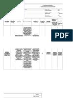 Planeación Pedagógica Fase Planeación 915619
