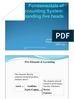 Five Heads of Accounting