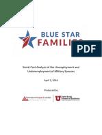 Military Spouse Unemployment study