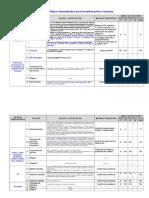 Analisis Peligros 03.08.11
