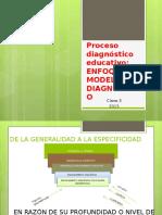 modelos diagnosticos