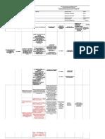 Planeacion Fase de Analisis Pedagogica 907953