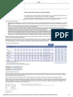 Sberbank 1Q2016 Financial Statements