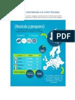 Exportaciones Colombianas a La Unión Europea