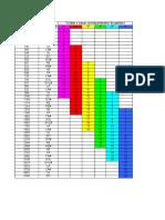 Tabela Frequências Midi