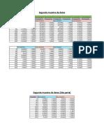 Segunda muestra de datos.pdf