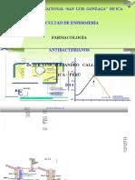 2014-1 ENF Antibacterianos