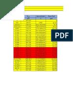Tugas Well Test_1_Wandy Gunawan 1301116 T.geologi A