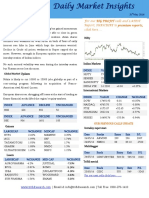 Live Equity Market Trend