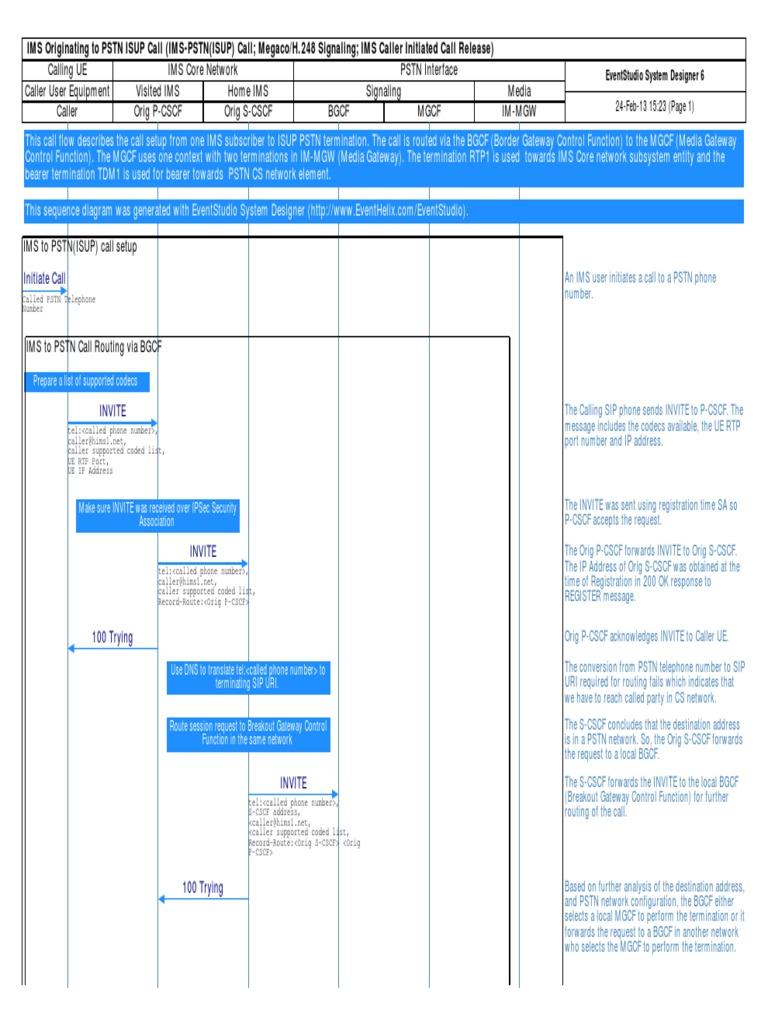 ims-to-pstn-callflow pdf | Ip Multimedia Subsystem