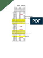 HR Timing Sheet