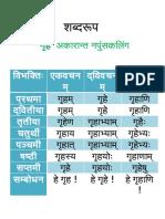संस्कृत शब्दरुप