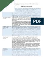 Cuadro Comparativo de Los Principales Conceptos y Sus Principios Teóricos.