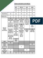 Cronograma Actos Semanales 2015
