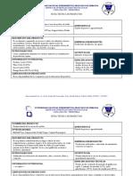 Fichas Técnica Productos CITEC
