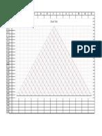 Diagrama tiangular de mezclas trifasicas