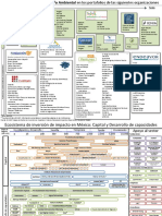 Visualizacion Grafica Del GIIMAP