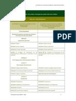 Tabla de Concordancia Entre La LOFAGE y 40-2015