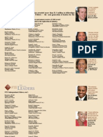 A Listing of All 2009 FTE Fellows by Category