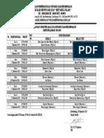 Jadwal Ulangan Semester Sma Mifa