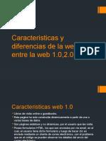 Meta 2.1 Saavedra Alvarado