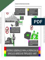 DRONES 7.pdf