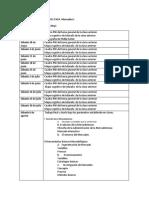 Calendario de Actividades Mercadeo I