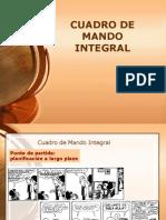 UCap PGU Mod5 Cuadro Mando Integral p5