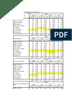 P1_P4 Descriptive Statistics
