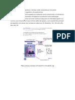 Los Interruptores Termomagnéticos o Térmicas