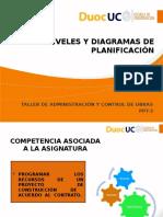 1_3_3_PPT_Niveles_y_diagramas_de_planificacion