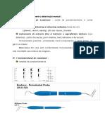 Instrumentar endodontic