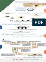 infographic-ked-nl-een-dag-gepersonaliseerd-leren