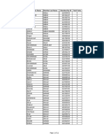 PTI Canada Members List 2016