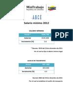 Abce Salario Minimo 2012