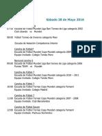 Actividades Fin de Semana 28 y 29 de Mayo 2016