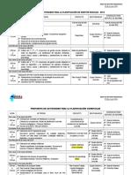 Propuesta Etapa Planificacion Wrhp