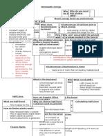 p1 test revision