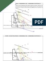 2.1.1 Roteiro Processo Gráfico de Culmann