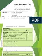 CatherinneC_Foro_Semana5y6.pdf