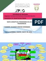 Mapas de Paradigmas Pedagogicos